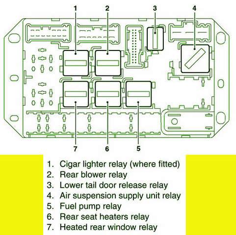 Range Rover Suspension Wiring Diagram - Diagrams Catalogue