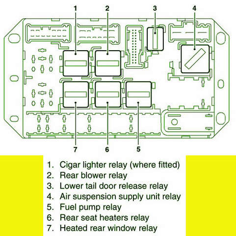 Relay location~2 land rover discovery fuse box lexus is 300 fuse box wiring diagram 2004 range rover fuse box at reclaimingppi.co