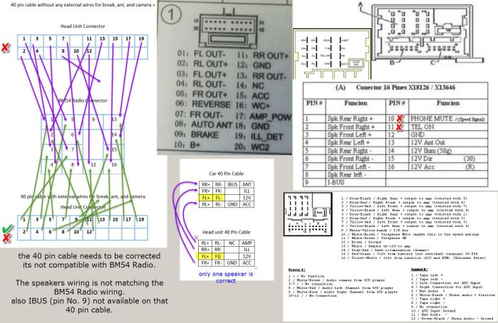 Bmw Bm54 Wiring Diagram : Fullfatrr view topic new head unit for