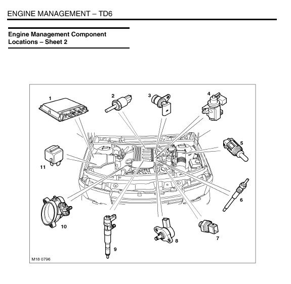Range Rover L322 Parts Diagram on jeep liberty engine partment